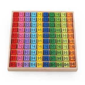 Wooden Multiplication Blocks